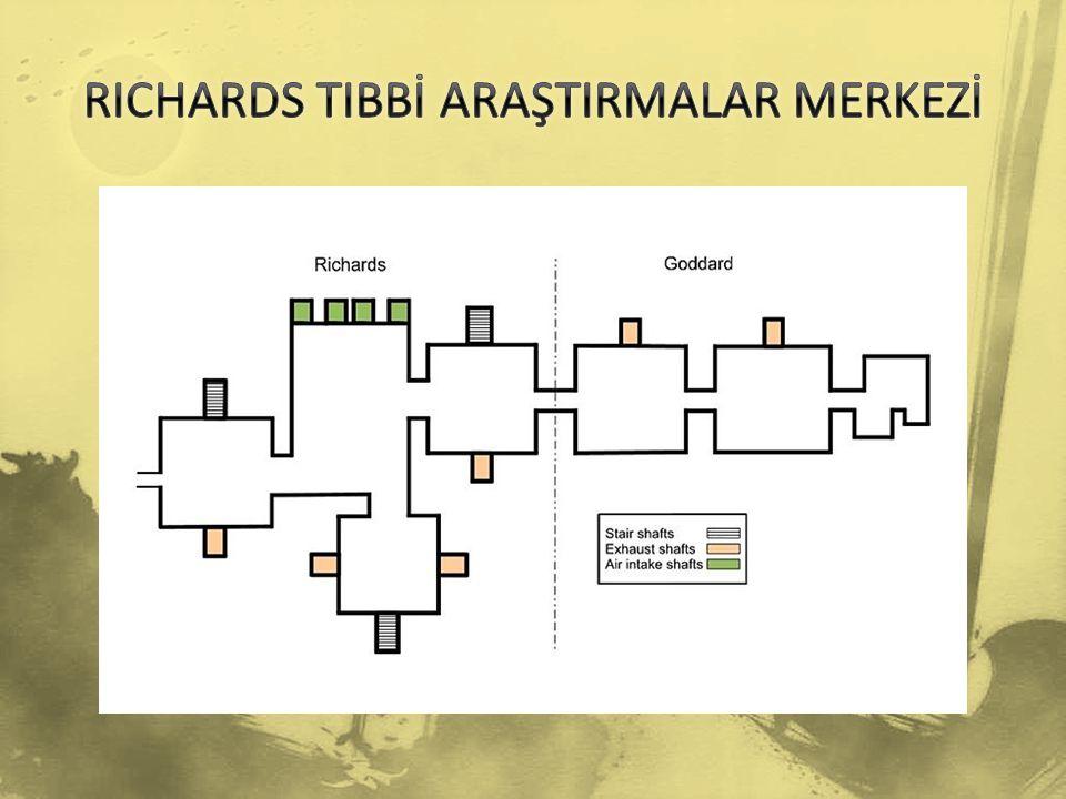 KAYNAKLAR İTÜ DERGİSİ-MİMARLIK, PLANLAMA, TASARIM-BİNA PROGRAMLAMA DERGİSİ S.METE ÜNÜGÜR,M.TAYFUN YILDIRIM ''Bina işlevi ile bina biçimlenişi arayüzünde topolojik araçlar ile veri eldesi'' makalesi (http://itudergi.itu.edu.tr/index.php/itu dergisi_a/article/viewFile/980/885)http://itudergi.itu.edu.tr/index.php/itu dergisi_a/article/viewFile/980/885 BOYUT YAYIN GRUBU/ÇAĞDAŞ DÜNYA MİMARLARI DİZİSİ GÖRSEL SANATLAR VE MİMARLIK İÇİN TEMEL TASAR-İ.HULUSİ GÜNGÖR ZEYNEP GÜZEL EBRAR KÜRŞAD YÜKSEL ELİF KOYUNCU