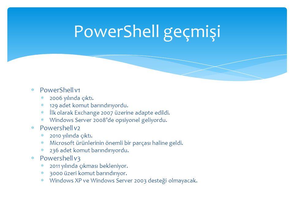  PowerShell v1  2006 yılında çıktı.  129 adet komut barındırıyordu.  İlk olarak Exchange 2007 üzerine adapte edildi.  Windows Server 2008'de opsi