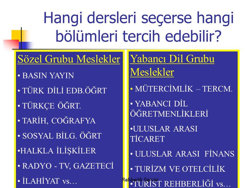 Sözel Grubu Meslekler BASIN YAYIN TÜRK DİLİ EDB.ÖĞRT TÜRKÇE ÖĞRT.