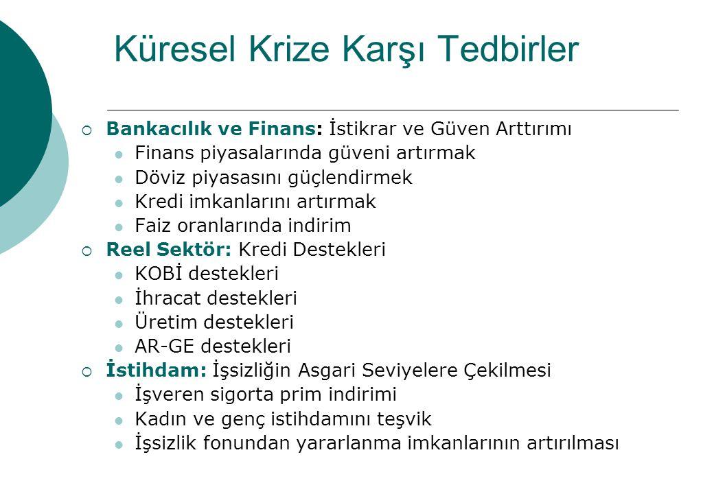 Küresel Krize Karşı Tedbirler  Bankacılık ve Finans: İstikrar ve Güven Arttırımı Finans piyasalarında güveni artırmak Döviz piyasasını güçlendirmek K