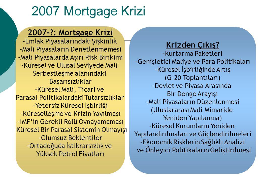 2007 Mortgage Krizi 2007-?: Mortgage Krizi -Emlak Piyasalarındaki Şişkinlik -Mali Piyasaların Denetlenmemesi -Mali Piyasalarda Aşırı Risk Birikimi -Kü
