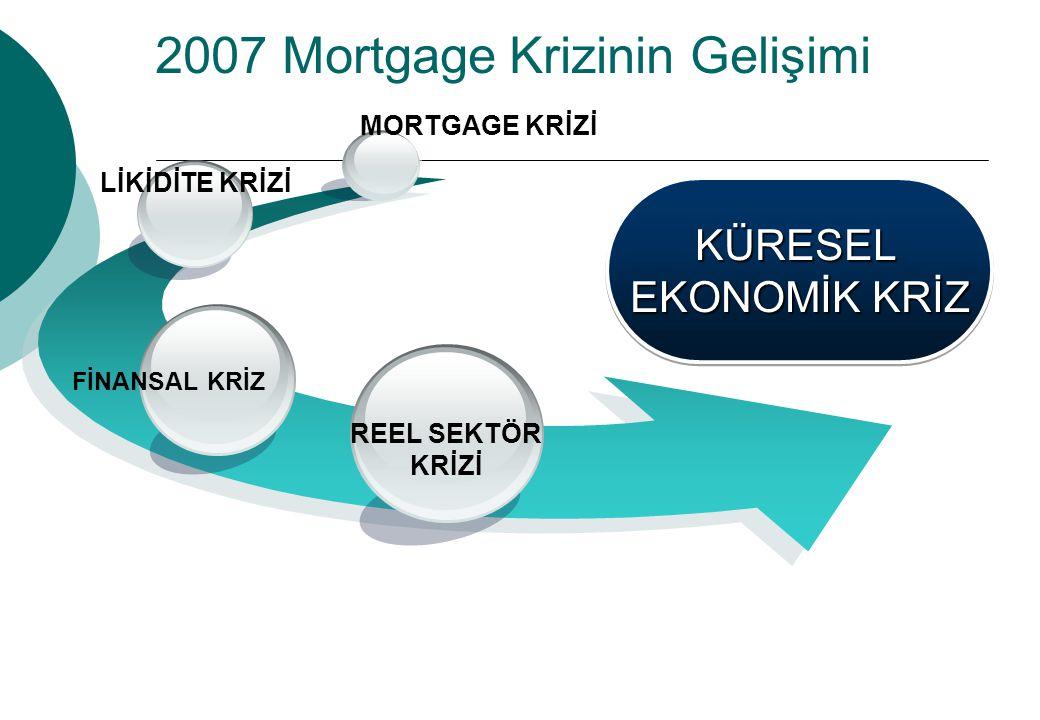 7 REEL SEKTÖR KRİZİ LİKİDİTE KRİZİ MORTGAGE KRİZİ KÜRESEL EKONOMİK KRİZ KÜRESEL FİNANSAL KRİZ 2007 Mortgage Krizinin Gelişimi