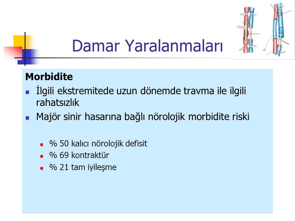 Morbidite İlgili ekstremitede uzun dönemde travma ile ilgili rahatsızlık Majör sinir hasarına bağlı nörolojik morbidite riski % 50 kalıcı nörolojik defisit % 69 kontraktür % 21 tam iyileşme Damar Yaralanmaları