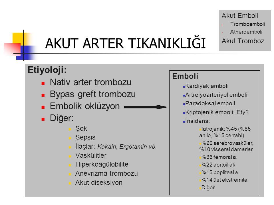 AKUT ARTER TIKANIKLIĞI Etiyoloji: Nativ arter trombozu Bypas greft trombozu Embolik oklüzyon Diğer: Şok Sepsis İlaçlar: Kokain, Ergotamin vb.