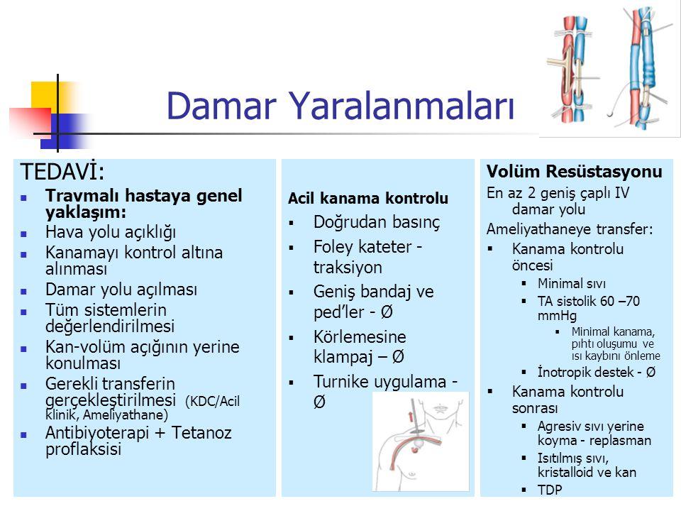 TEDAVİ: Travmalı hastaya genel yaklaşım: Hava yolu açıklığı Kanamayı kontrol altına alınması Damar yolu açılması Tüm sistemlerin değerlendirilmesi Kan-volüm açığının yerine konulması Gerekli transferin gerçekleştirilmesi (KDC/Acil klinik, Ameliyathane) Antibiyoterapi + Tetanoz proflaksisi Acil kanama kontrolu  Doğrudan basınç  Foley kateter - traksiyon  Geniş bandaj ve ped'ler - Ø  Körlemesine klampaj – Ø  Turnike uygulama - Ø Damar Yaralanmaları Volüm Resüstasyonu En az 2 geniş çaplı IV damar yolu Ameliyathaneye transfer:  Kanama kontrolu öncesi  Minimal sıvı  TA sistolik 60 –70 mmHg  Minimal kanama, pıhtı oluşumu ve ısı kaybını önleme  İnotropik destek - Ø  Kanama kontrolu sonrası  Agresiv sıvı yerine koyma - replasman  Isıtılmış sıvı, kristalloid ve kan  TDP
