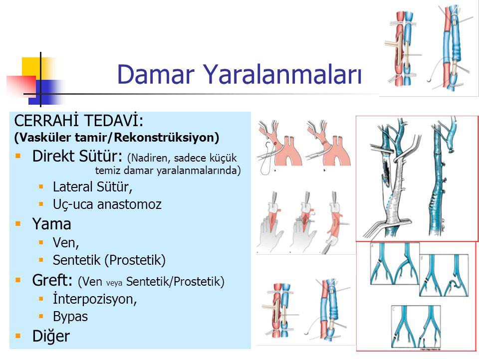 CERRAHİ TEDAVİ: (Vasküler tamir/Rekonstrüksiyon)  Direkt Sütür: (Nadiren, sadece küçük temiz damar yaralanmalarında)  Lateral Sütür,  Uç-uca anastomoz  Yama  Ven,  Sentetik (Prostetik)  Greft: (Ven veya Sentetik/Prostetik)  İnterpozisyon,  Bypas  Diğer Damar Yaralanmaları
