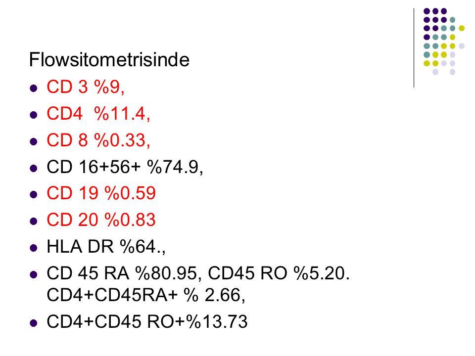 Flowsitometrisinde CD 3 %9, CD4 %11.4, CD 8 %0.33, CD 16+56+ %74.9, CD 19 %0.59 CD 20 %0.83 HLA DR %64., CD 45 RA %80.95, CD45 RO %5.20. CD4+CD45RA+ %