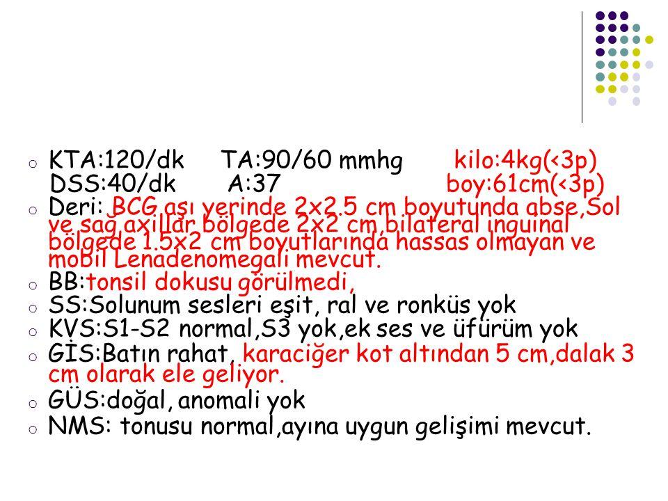 o KTA:120/dk TA:90/60 mmhg kilo:4kg(<3p) DSS:40/dk A:37 boy:61cm(<3p) o Deri: BCG aşı yerinde 2x2.5 cm boyutunda abse,Sol ve sağ axillar bölgede 2x2 c