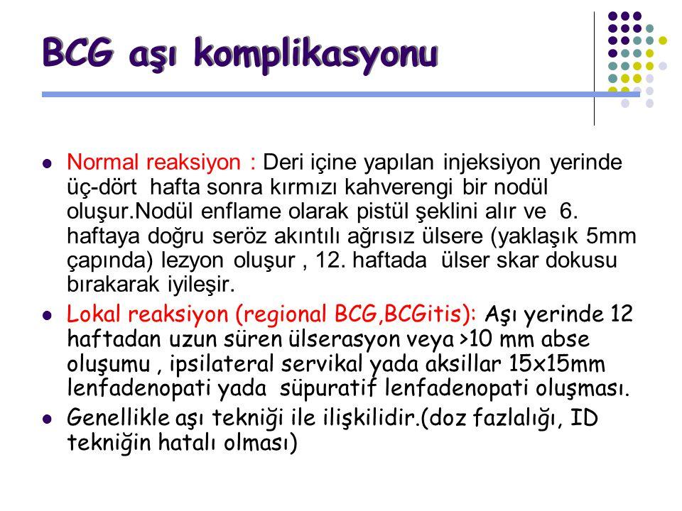 BCG aşı komplikasyonu Normal reaksiyon : Deri içine yapılan injeksiyon yerinde üç-dört hafta sonra kırmızı kahverengi bir nodül oluşur.Nodül enflame o