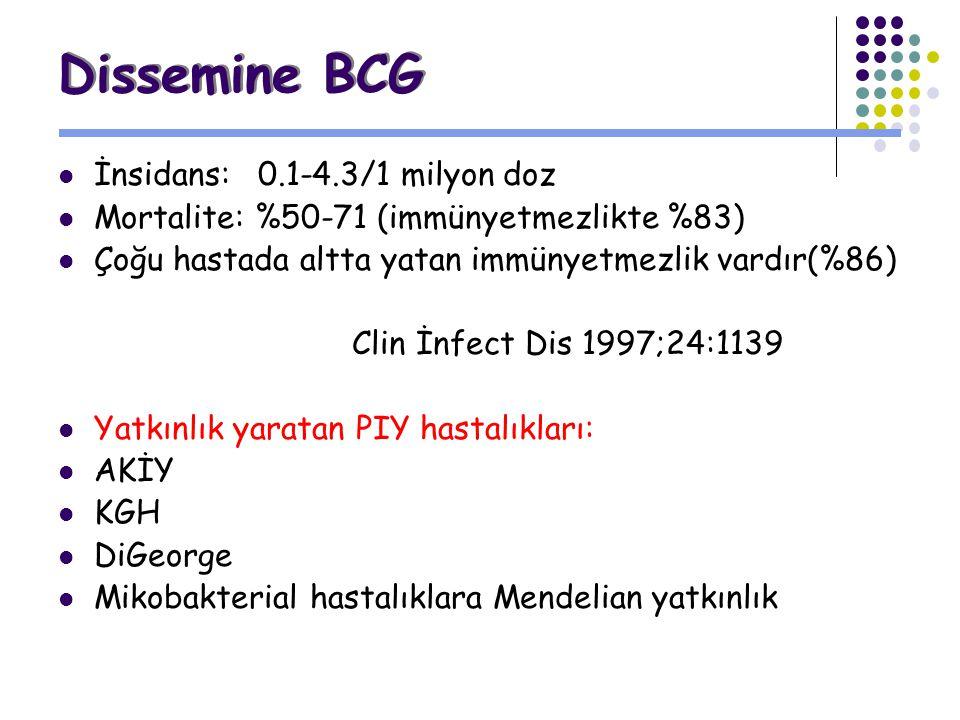 Dissemine BCG İnsidans: 0.1-4.3/1 milyon doz Mortalite: %50-71 (immünyetmezlikte %83) Çoğu hastada altta yatan immünyetmezlik vardır(%86) Clin İnfect