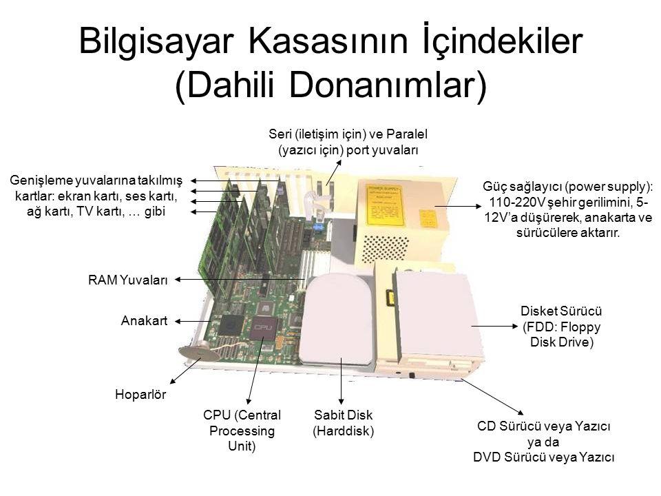 Bilgisayar Kasasının İçindekiler (Dahili Donanımlar) Seri (iletişim için) ve Paralel (yazıcı için) port yuvaları Güç sağlayıcı (power supply): 110-220