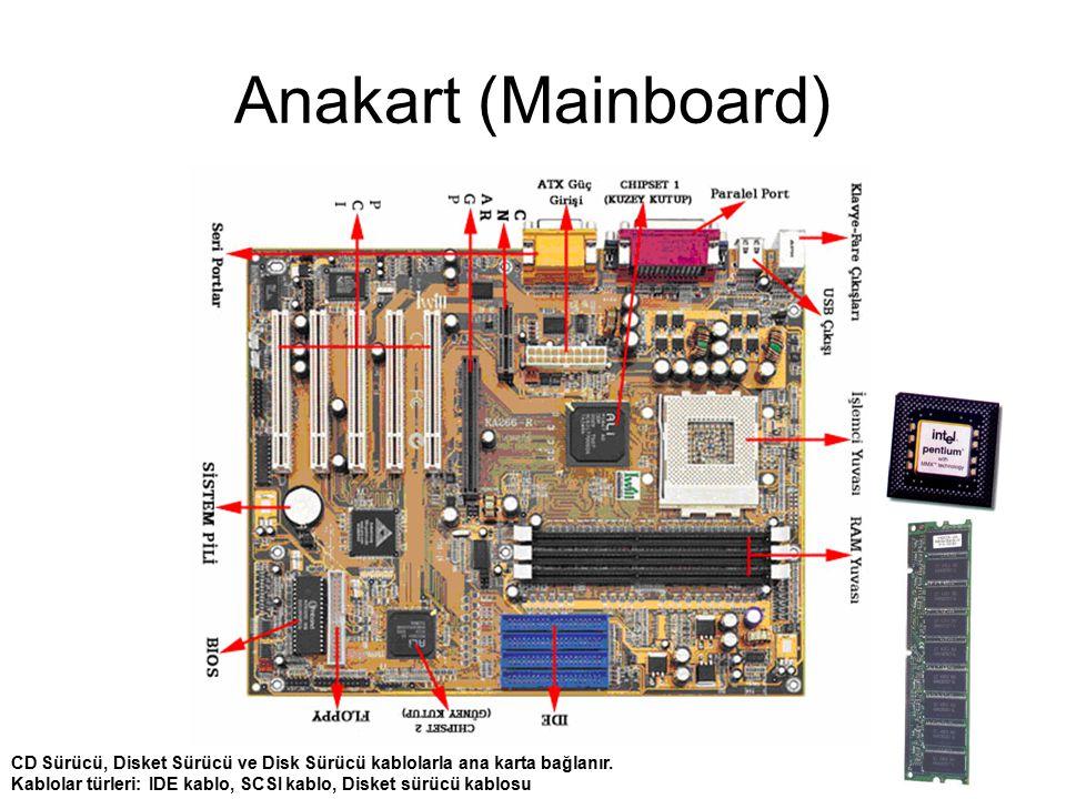 Anakart (Mainboard) CD Sürücü, Disket Sürücü ve Disk Sürücü kablolarla ana karta bağlanır. Kablolar türleri: IDE kablo, SCSI kablo, Disket sürücü kabl