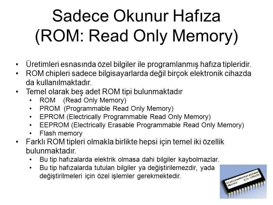 Sadece Okunur Hafıza (ROM: Read Only Memory) Üretimleri esnasında özel bilgiler ile programlanmış hafıza tipleridir. ROM chipleri sadece bilgisayarlar