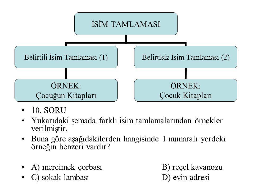 10. SORU Yukarıdaki şemada farklı isim tamlamalarından örnekler verilmiştir. Buna göre aşağıdakilerden hangisinde 1 numaralı yerdeki örneğin benzeri v