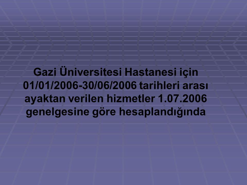 Gazi Üniversitesi Hastanesi için 01/01/2006-30/06/2006 tarihleri arası ayaktan verilen hizmetler 1.07.2006 genelgesine göre hesaplandığında