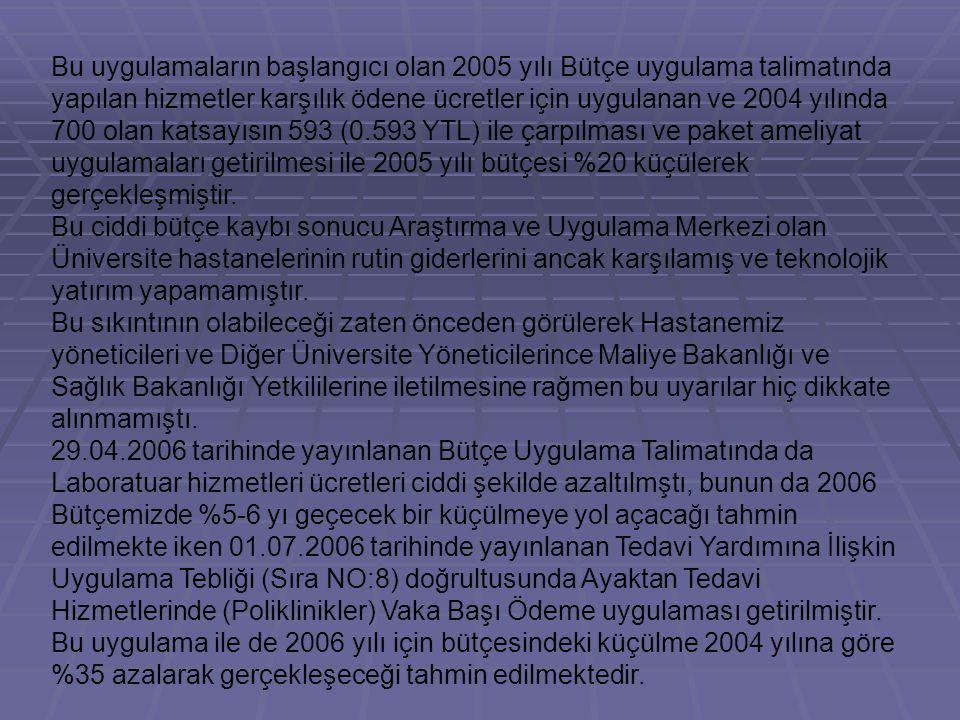 Bu uygulamaların başlangıcı olan 2005 yılı Bütçe uygulama talimatında yapılan hizmetler karşılık ödene ücretler için uygulanan ve 2004 yılında 700 ola