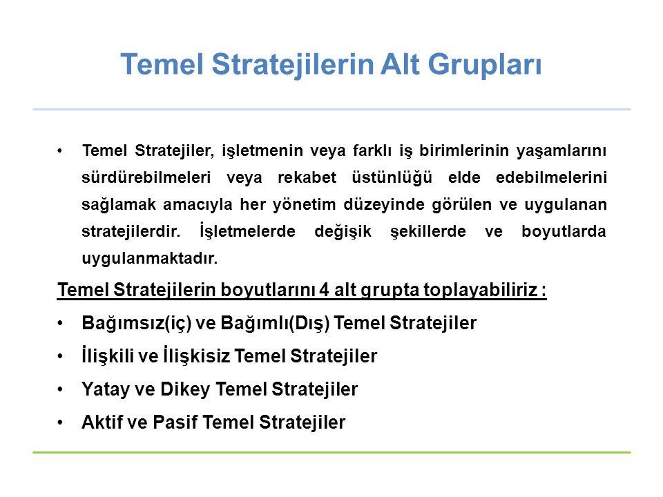 Temel Stratejilerin Alt Grupları Temel Stratejiler, işletmenin veya farklı iş birimlerinin yaşamlarını sürdürebilmeleri veya rekabet üstünlüğü elde ed