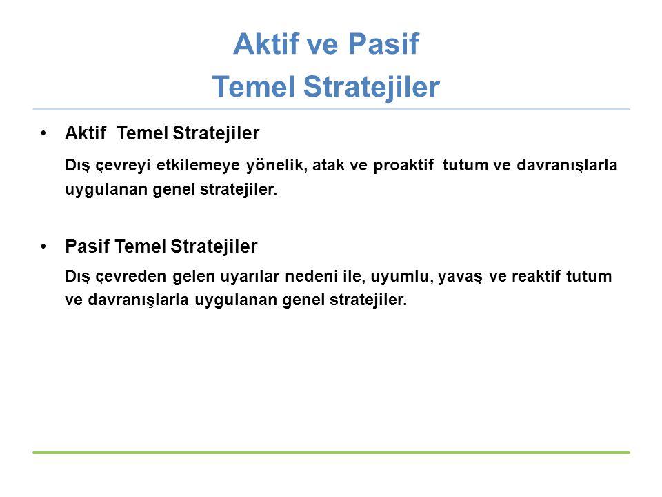 Aktif ve Pasif Temel Stratejiler Aktif Temel Stratejiler Dış çevreyi etkilemeye yönelik, atak ve proaktif tutum ve davranışlarla uygulanan genel strat