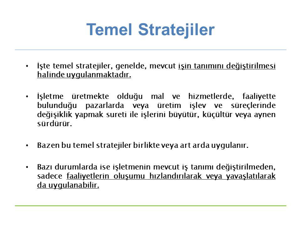 Temel Stratejiler İşte temel stratejiler, genelde, mevcut işin tanımını değiştirilmesi halinde uygulanmaktadır. İşletme üretmekte olduğu mal ve hizmet