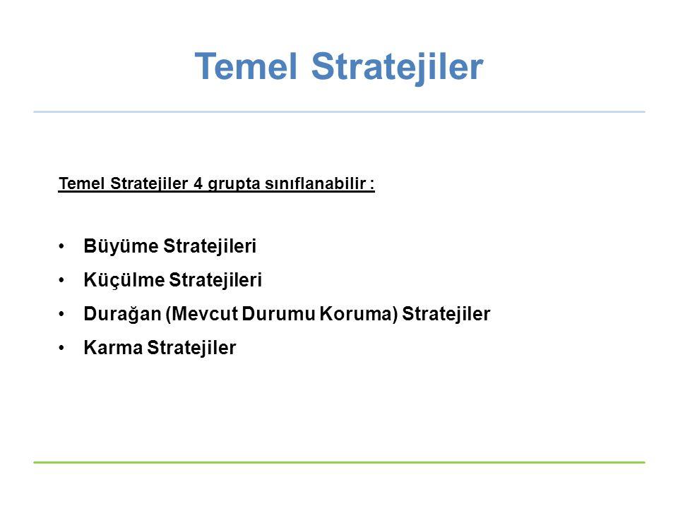 Temel Stratejiler Temel Stratejiler 4 grupta sınıflanabilir : Büyüme Stratejileri Küçülme Stratejileri Durağan (Mevcut Durumu Koruma) Stratejiler Karm