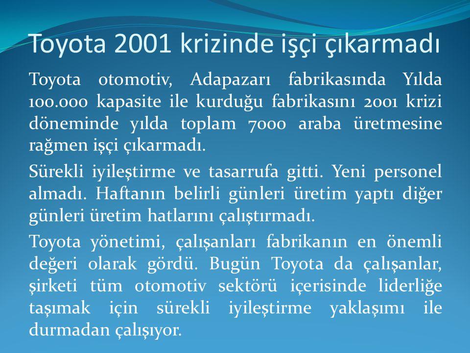Toyota 2001 krizinde işçi çıkarmadı Toyota otomotiv, Adapazarı fabrikasında Yılda 100.000 kapasite ile kurduğu fabrikasını 2001 krizi döneminde yılda