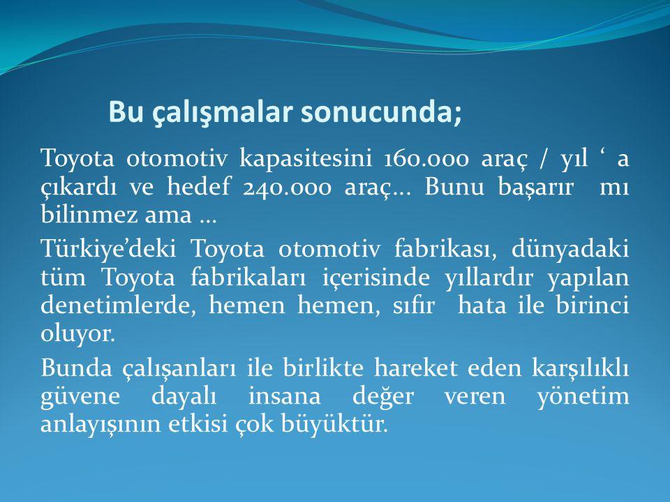 Bu çalışmalar sonucunda; Toyota otomotiv kapasitesini 160.000 araç / yıl ' a çıkardı ve hedef 240.000 araç... Bunu başarır mı bilinmez ama … Türkiye'd