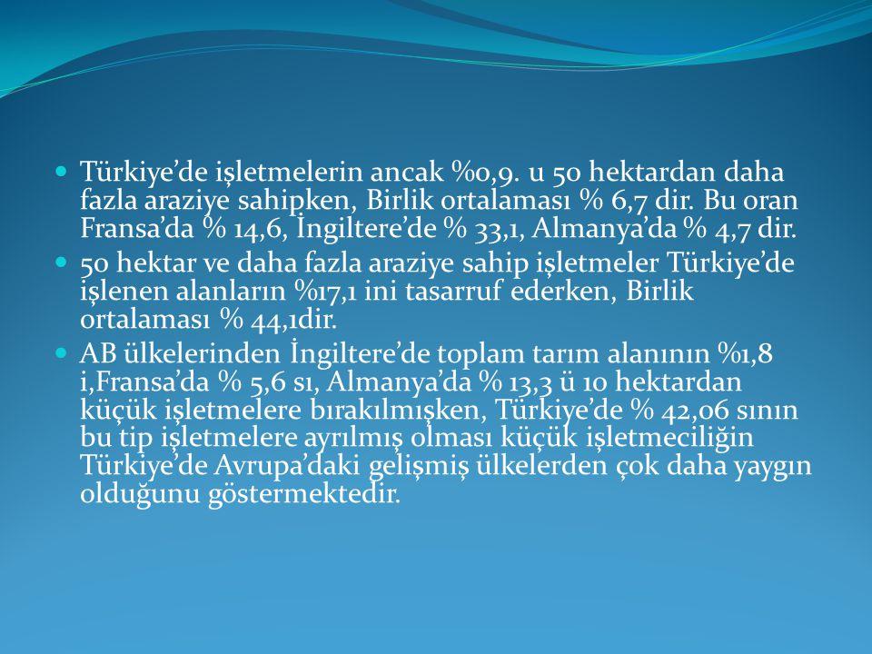Türkiye'de işletmelerin ancak %0,9. u 50 hektardan daha fazla araziye sahipken, Birlik ortalaması % 6,7 dir. Bu oran Fransa'da % 14,6, İngiltere'de %