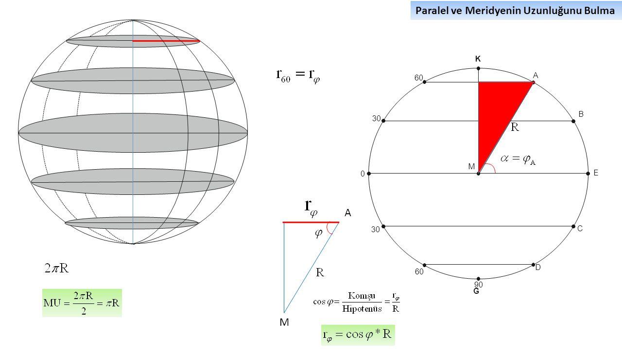 Paralel ve Meridyenin Uzunluğunu Bulma 60 30 0 60 90 K A E B C D G M A M