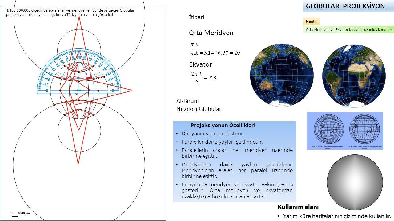 GLOBULAR PROJEKSİYON 0 2000 km M İtibari Projeksiyonun Özellikleri Dünyanın yarısını gösterir. Paraleller daire yayları şeklindedir. Paralellerin aral