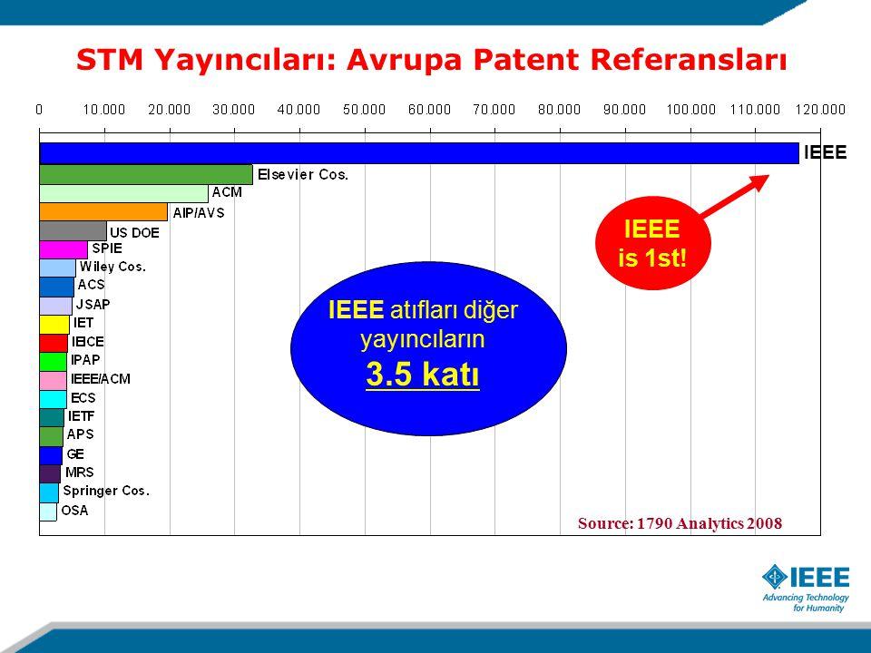 IEEE atıfları diğer yayıncıların 3.5 katı IEEE is 1st.