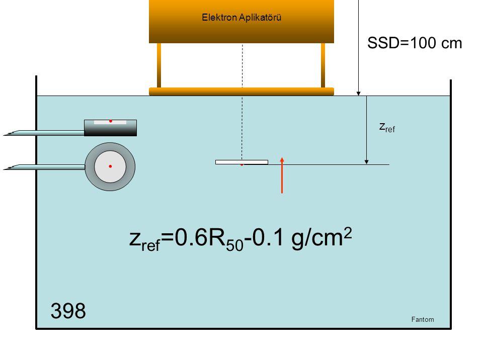z ref. Elektron Aplikatörü SSD=100 cm Fantom.. z ref =0.6R 50 -0.1 g/cm 2 398