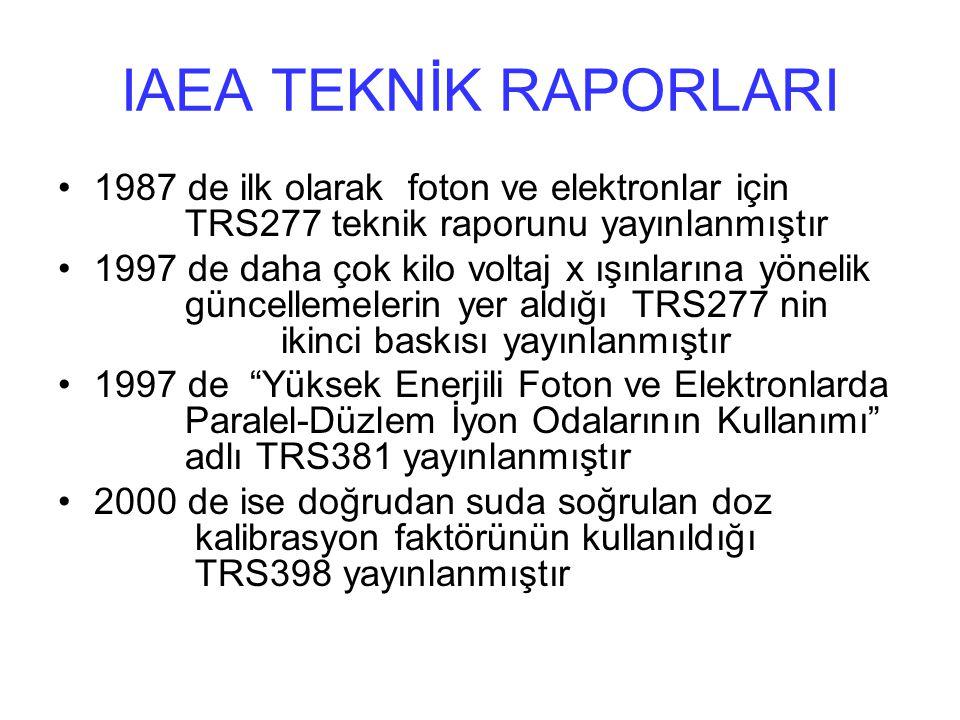IAEA TEKNİK RAPORLARI 1987 de ilk olarak foton ve elektronlar için TRS277 teknik raporunu yayınlanmıştır 1997 de daha çok kilo voltaj x ışınlarına yönelik güncellemelerin yer aldığı TRS277 nin ikinci baskısı yayınlanmıştır 1997 de Yüksek Enerjili Foton ve Elektronlarda Paralel-Düzlem İyon Odalarının Kullanımı adlı TRS381 yayınlanmıştır 2000 de ise doğrudan suda soğrulan doz kalibrasyon faktörünün kullanıldığı TRS398 yayınlanmıştır