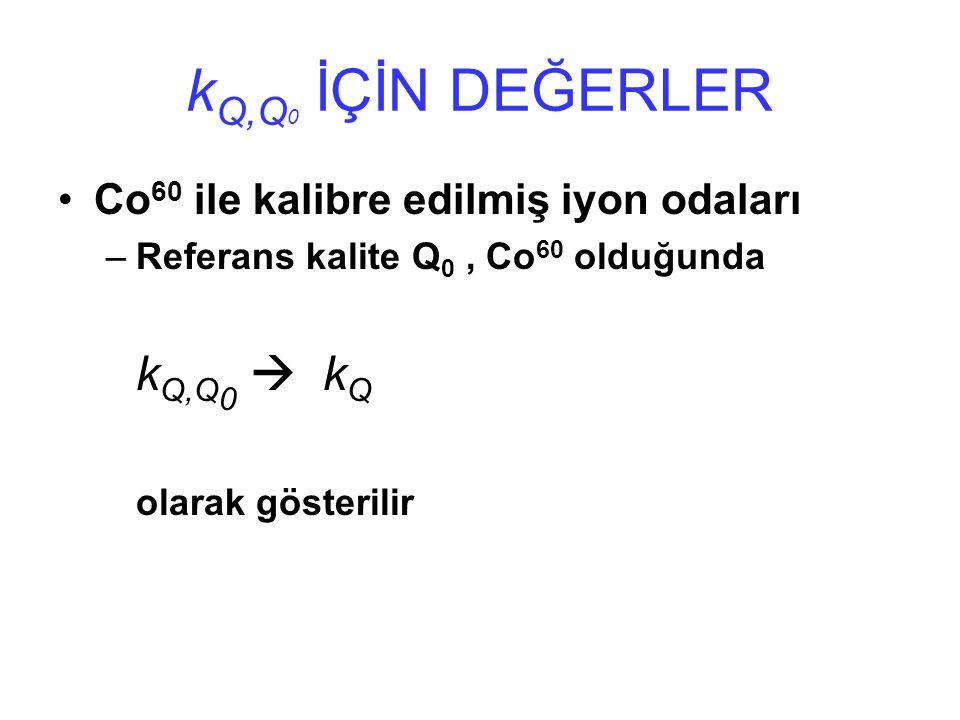 k Q,Q 0 İÇİN DEĞERLER Co 60 ile kalibre edilmiş iyon odaları –Referans kalite Q 0, Co 60 olduğunda k Q,Q 0  k Q olarak gösterilir
