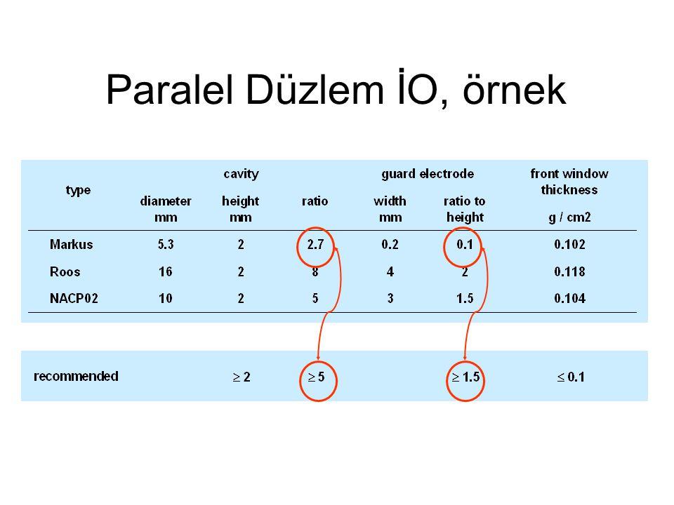 Paralel Düzlem İO, örnek