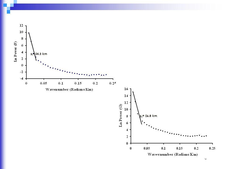 9 Curie nokta derinliği bir alanda düzgün bir dağılım göstermez ve 6-40 km.