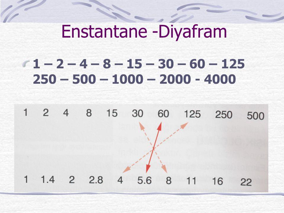 Enstantane -Diyafram 1 – 2 – 4 – 8 – 15 – 30 – 60 – 125 250 – 500 – 1000 – 2000 - 4000