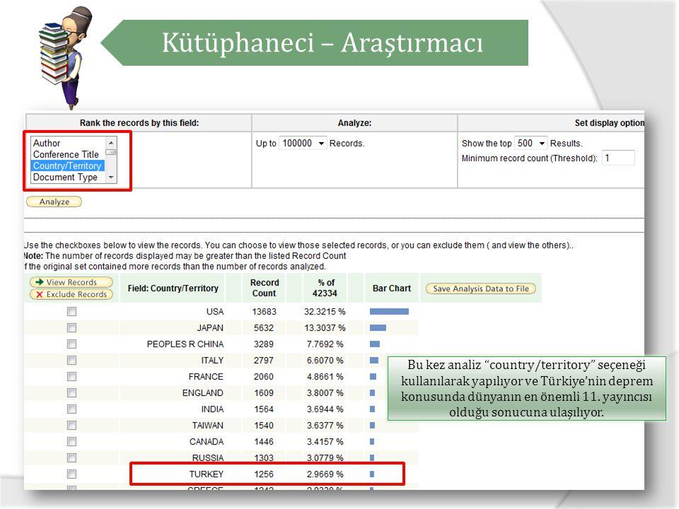 Kütüphaneci – Araştırmacı Bu kez analiz country/territory seçeneği kullanılarak yapılıyor ve Türkiye'nin deprem konusunda dünyanın en önemli 11.