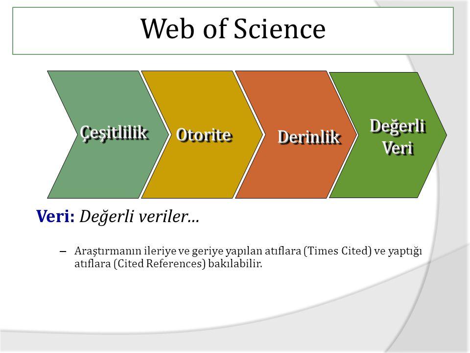 Web of Science ÇeşitlilikÇeşitlilik OtoriteOtorite DerinlikDerinlik Değerli Veri Veri: Değerli veriler… – Araştırmanın ileriye ve geriye yapılan atıflara (Times Cited) ve yaptığı atıflara (Cited References) bakılabilir.