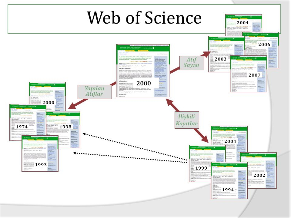 Web of Science  http://isiknowledge.com http://isiknowledge.com