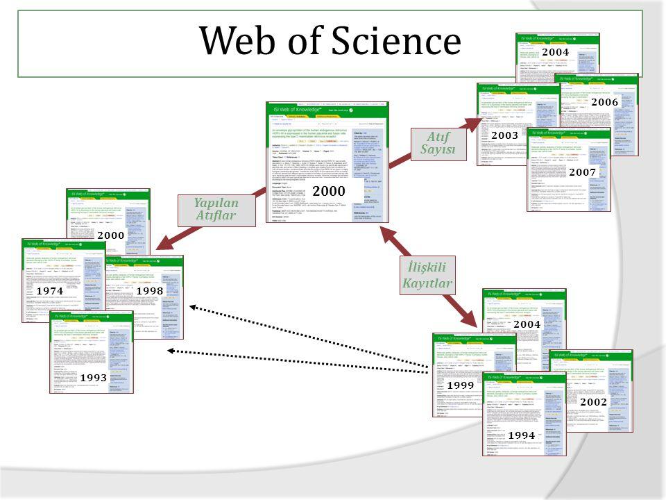Kütüphaneci - Araştırmacı Sonuç: Kullanıcı aradığı bilgiye ulaştı ve bir daha bu bilgiye nereden ulaşabileceğini biliyor.