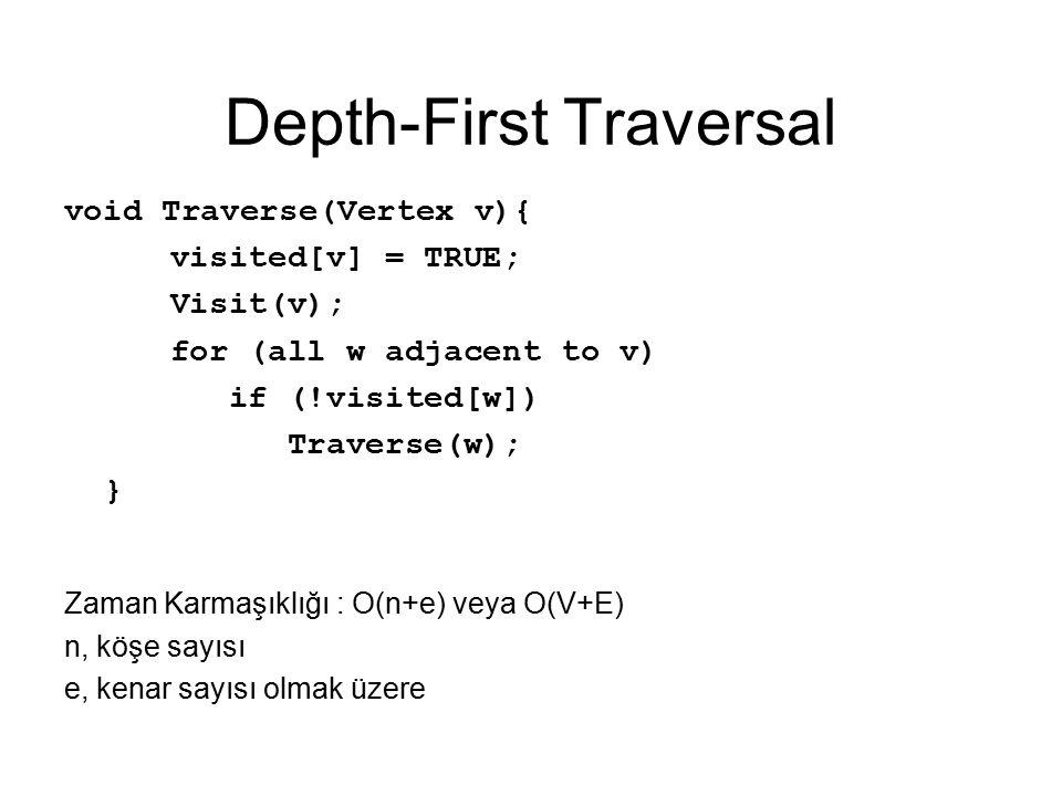 Depth-First Traversal void Traverse(Vertex v){ visited[v] = TRUE; Visit(v); for (all w adjacent to v) if (!visited[w]) Traverse(w); } Zaman Karmaşıklı