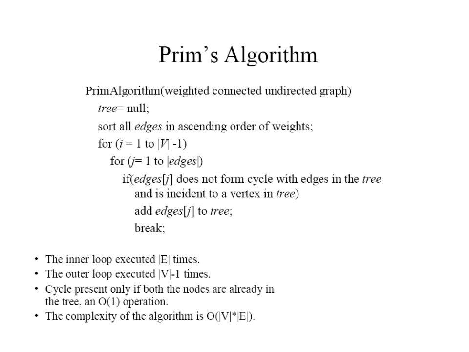 Algoritmanın karmaşıklığını, uygulanan sıralama algoritmasının karmaşıklığı belirler: O(|E| lg |E|)