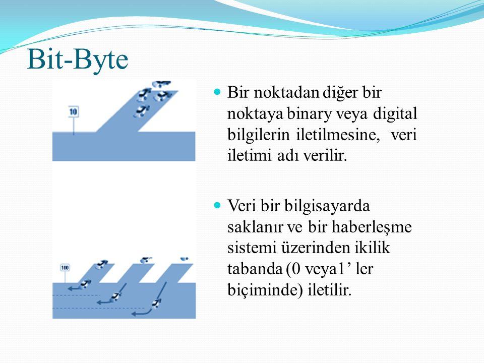 Bit-Byte Bir noktadan diğer bir noktaya binary veya digital bilgilerin iletilmesine, veri iletimi adı verilir. Veri bir bilgisayarda saklanır ve bir h