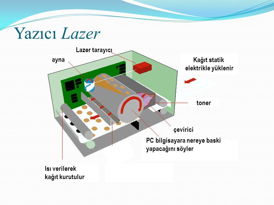 Yazıcı Lazer ayna Lazer tarayıcı Kağıt statik elektrikle yüklenir toner çevirici PC bilgisayara nereye baski yapacağını söyler Isı verilerek kağıt kur