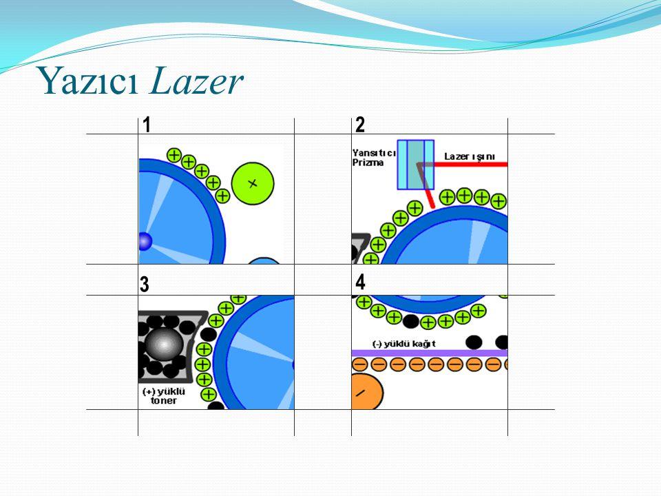 Yazıcı Lazer 12 3 4