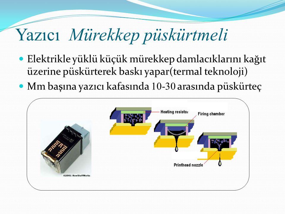 Yazıcı Mürekkep püskürtmeli Elektrikle yüklü küçük mürekkep damlacıklarını kağıt üzerine püskürterek baskı yapar(termal teknoloji) Mm başına yazıcı ka