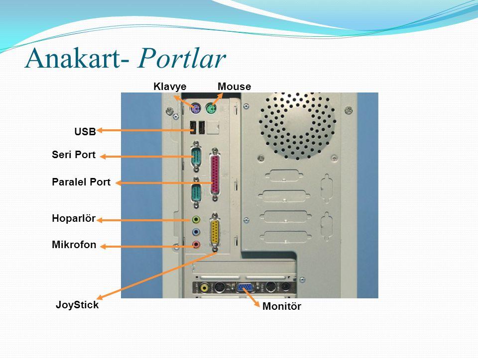 Anakart- Portlar KlavyeMouse USB Seri Port Paralel Port Hoparlör Monitör Mikrofon JoyStick