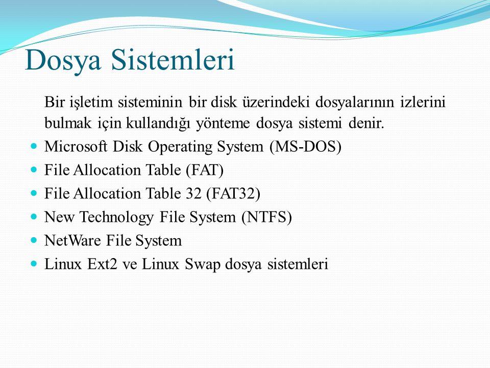 Dosya Sistemleri Bir işletim sisteminin bir disk üzerindeki dosyalarının izlerini bulmak için kullandığı yönteme dosya sistemi denir. Microsoft Disk O