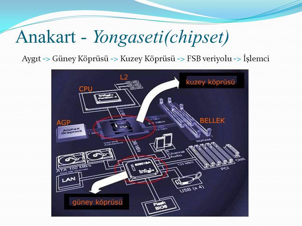 Anakart - Yongaseti(chipset) Aygıt -> Güney Köprüsü -> Kuzey Köprüsü -> FSB veriyolu -> İşlemci