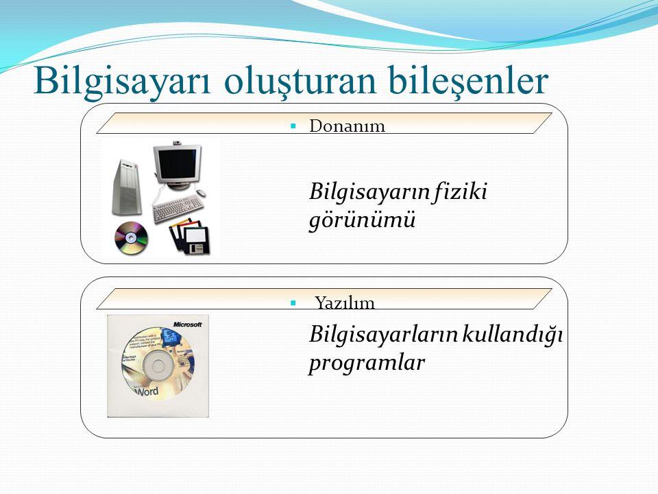 Bilgisayarı oluşturan bileşenler  Donanım Bilgisayarın fiziki görünümü  Yazılım Bilgisayarların kullandığı programlar
